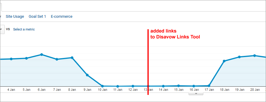 Added links to Disavow Links Tool